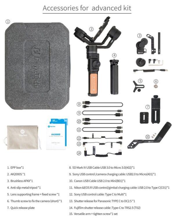 AK2000S Advanced kit_1